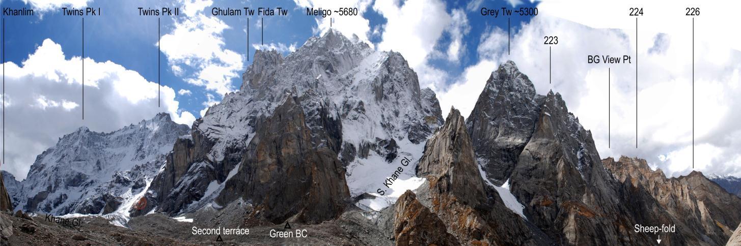 khane panorama south